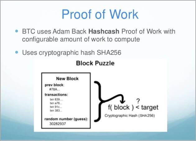 Crypto là gì, Hashcash là gì?