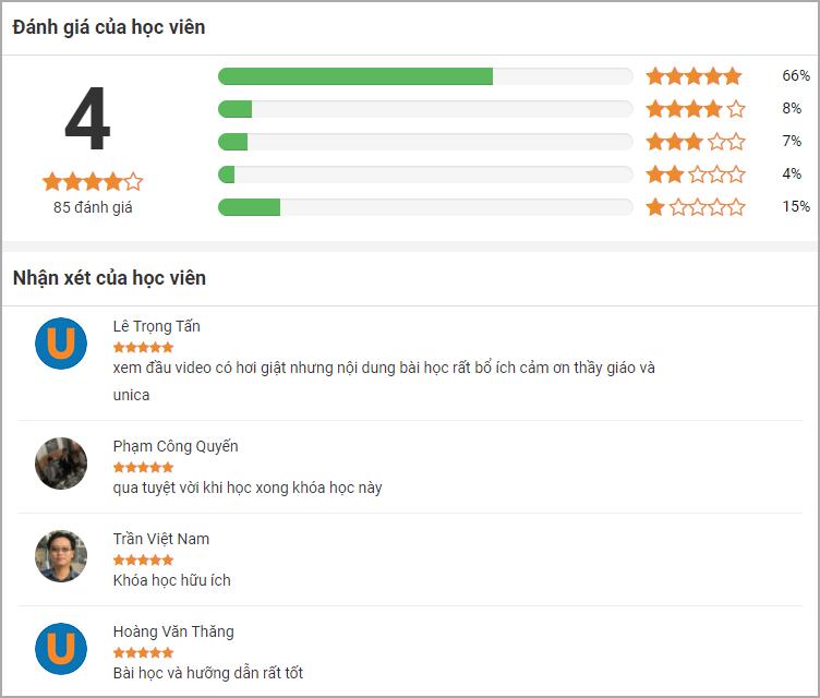 Đánh giá của học viên về khóa học Amazon và Ebay 01